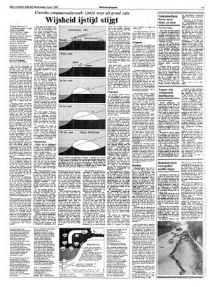 1981-06-03 Wijsheid IJstijd stijgt